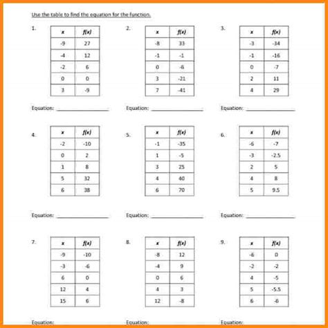 Graphs And Tables Worksheets by 10 Function Table Worksheets Media Resumed