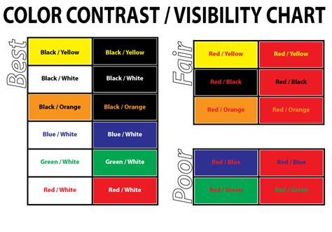 best contrasting colors color contrast chart digital color theory