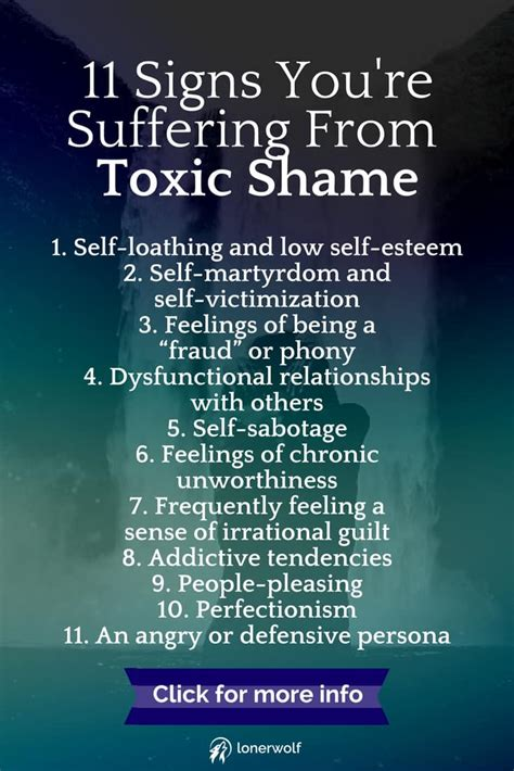 toxic shame    mental illness lonerwolf