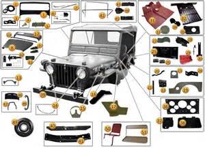 willys kaporta aksamı yaman ticaret jeep 4 215 4 yedek par 231 aları ve aksesuarları