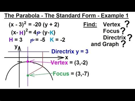standard form for conic sections precalculus algebra review conic sections 7 of 27 the