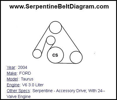 2004 ford taurus belt diagram 187 2004 ford taurus serpentine belt diagram for v6 3 0