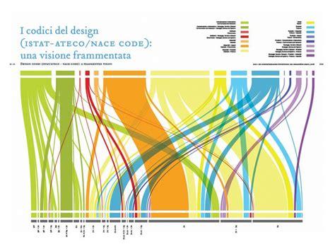 ui pattern data visualization sankey diagram visualization pinterest photos