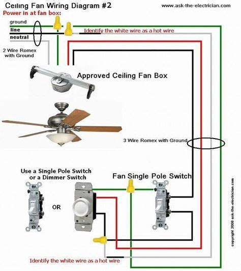 25 best ideas about ceiling fan wiring on