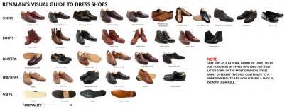 qual 233 o nome dos diferentes tipos de sapatos femininos e