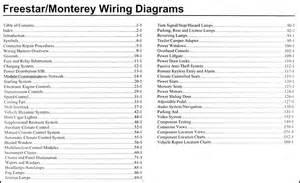 2007 ford freestar mercury monterey wiring diagram manual original