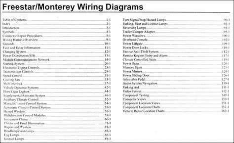 electric and cars manual 2005 mercury monterey engine control 2007 ford freestar mercury monterey wiring diagram manual original