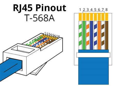 get well known about rj45 and rj11 fs