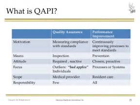 quality assurance performance improvement 12 steps to