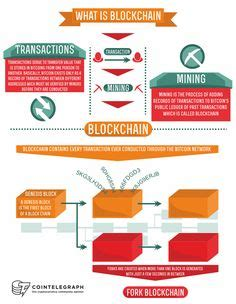 cryptocurrencies an essential beginnerâ s guide to blockchain technology cryptocurrency investing mastering bitcoin basics including mining trading and some info on programming books blockchain infographic rokk3r photos