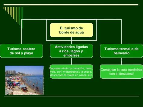 el significado de layout en español el turismo en espa 241 a y su significado geogr 225 fico