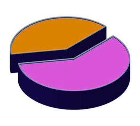diagramme circulaire excel 2013 comment faire un graphique circulaire pour microsoft word