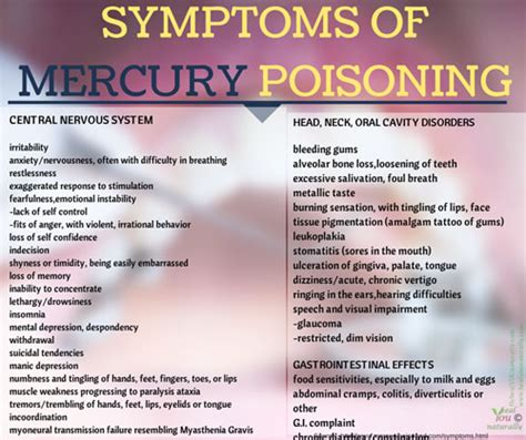 Mercury Detox Symptoms Rash by 15 Frightening Symptoms Of Mercury Poisoning How To Get