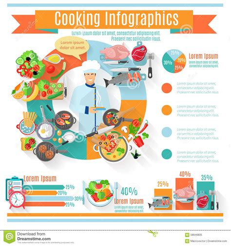 cooking infographics healthy cooking infographic informative poster stock