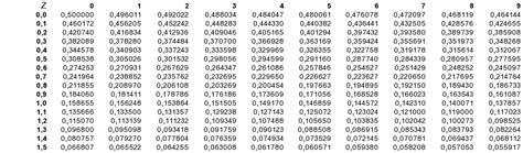 standardnormalverteilung tabelle konzepte und definitionen im modul normalverteilung