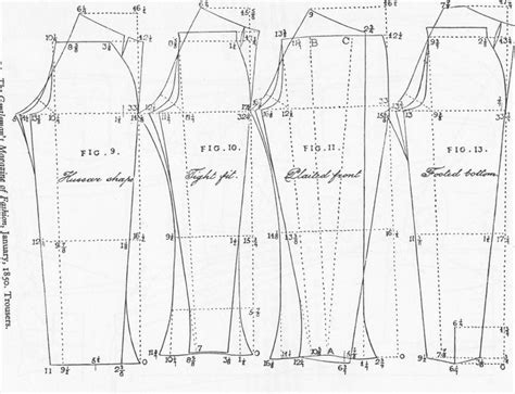 fashion pattern cutting line shape and volume pin by dianna diehl on history 1850s men pinterest
