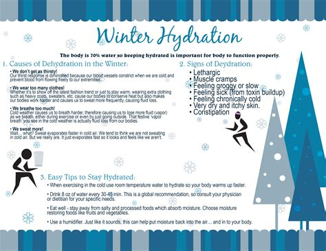 hydration winter winter hydration free downloadable handout