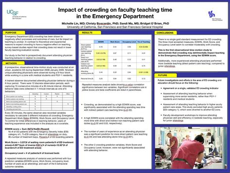poster presentation template academic poster template powerpoint all about template