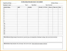 Daily Sheet Template by Daily Task Sheet Template Selimtd