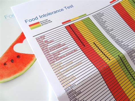 food allergy test food intolerance testing with zenith clinic echo