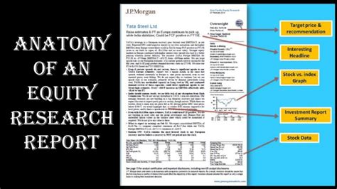 equity research report sle write equity research report