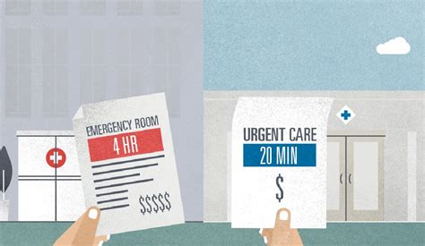 average emergency room wait 5 urgent care myths you should stop believing point of blue