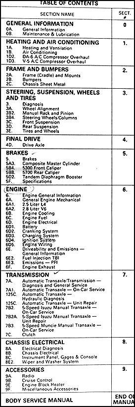 service manual best auto repair manual 1987 pontiac fiero free book repair manuals one owner 1987 pontiac fiero repair shop manual original