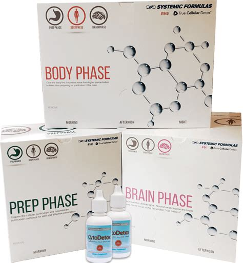 Prep Phase Detox System by True Cellular Detox Revelation Health