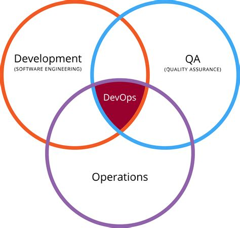 historical vs pattern based theory of justice devops wikipedia