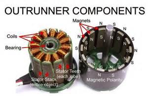 bldc motor controlling using arduino s