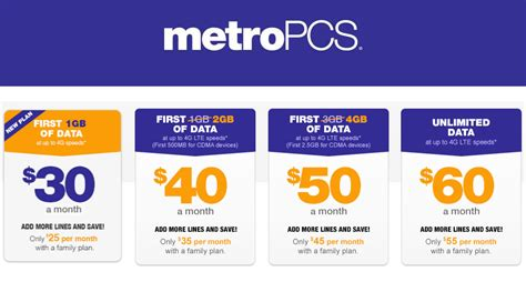 Metro Pcs Phone Lookup Metropcs Phone Plans Go Search For Tips Tricks Cheats Search At Search