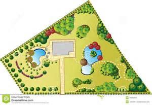 Backyard Sprinkler System Plan Of Landscape And Garden Stock Photo Image 18880010