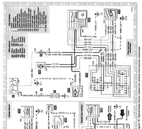 citroen saxo vts hp wiring diagrams repair wiring scheme