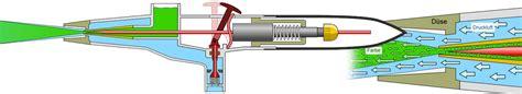 Lackieren Mit Airbrush Pistole by Single Action Airbrushpistole Airbrushpistole