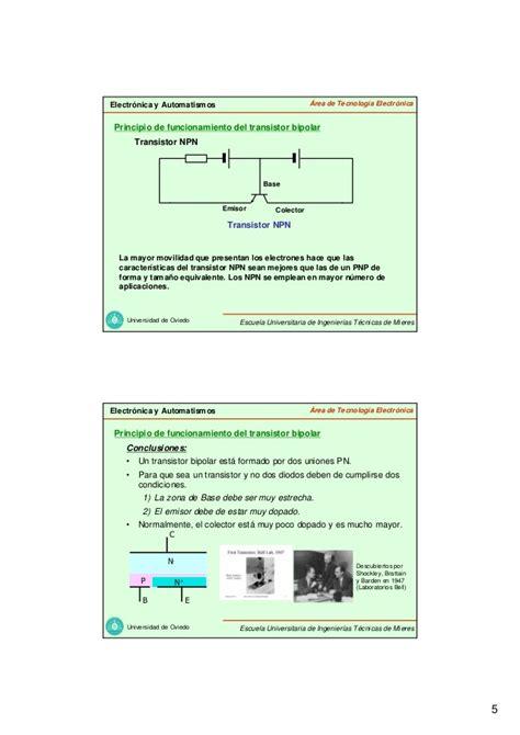 transistor bipolar conclusiones transistor bipolar conclusiones 28 images transistor bipolar transistores el transistor
