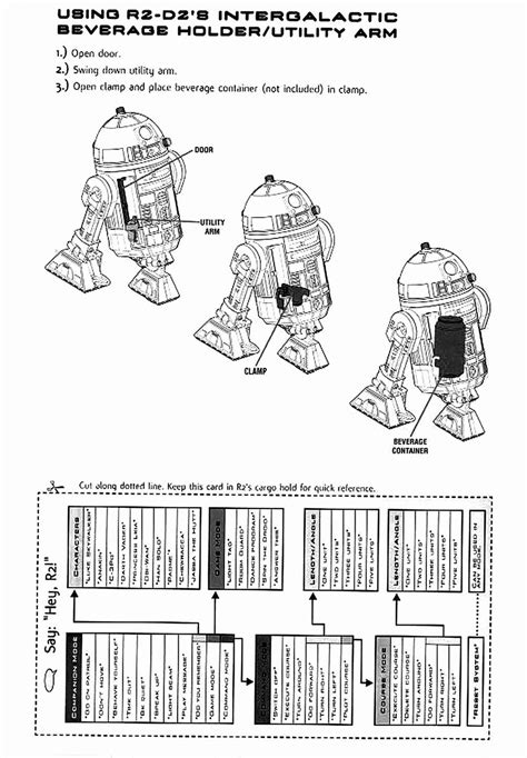 robot wars build your own robot manual haynes manuals books the robots web site r2d2 droid manual