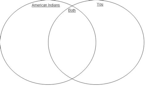 venn diagram for ab lesson plan culture kristin s efolio