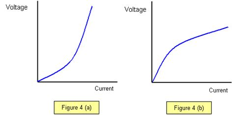 do resistors increase voltage schoolphysics welcome