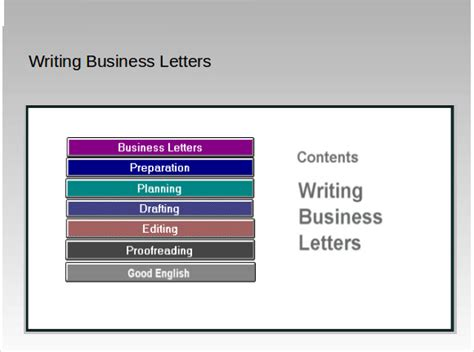 Appearance Of Business Letter Ppt business letter format powerpoint 28 images personal