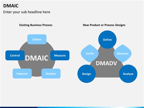 dmaic template ppt dmaic powerpoint template sketchbubble