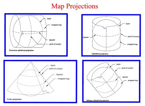 map projection lambert map projection