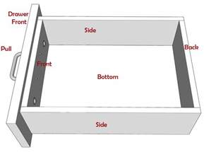 drawer boxes for kitchen cabinets how to build drawer boxes