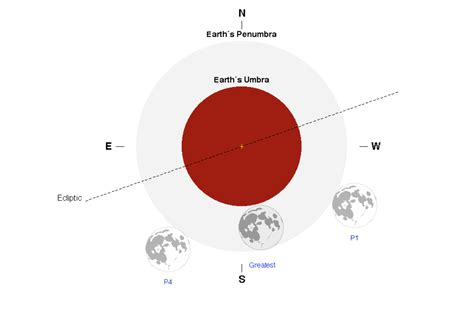 lunar eclipse diagram will you be able to see tonight s penumbral lunar