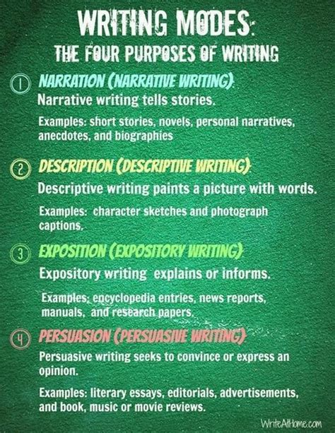 Tips For Writing An Expository Essay by 154 Best Images About Writing Types On Teaching Writing Student And Informational