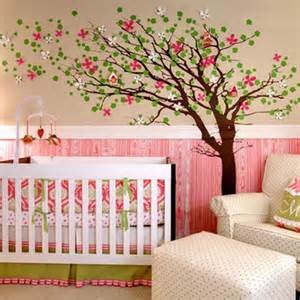 Nursery Wall Decorations Nursery Wall Decor Wall Decor Ideas