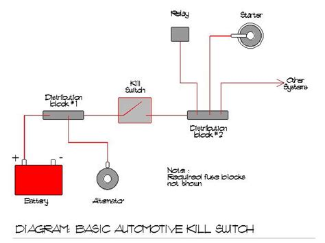 vehicle kill switch wiring diagram go kart kill switch
