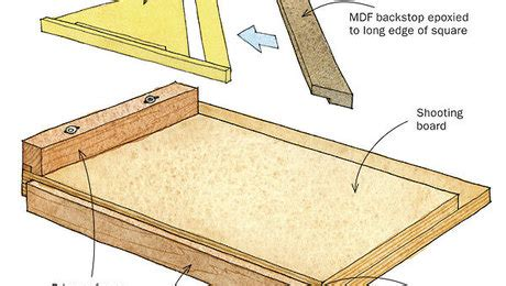 shooting board  miters finewoodworking