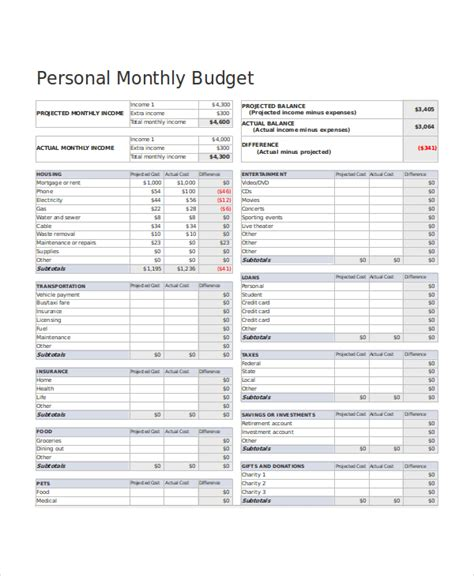 personal budget template xls excel monthly budget template 18 free excel document