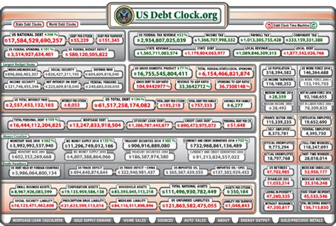 us national debt clock how to shield yourself from the next us debt crisis the