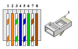 rj45 network cable wiring diagram reference